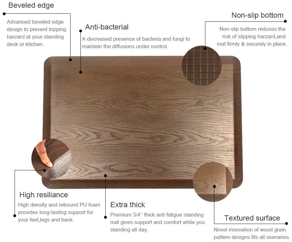 Extra Thick Anti Fatigue Comfort Mat