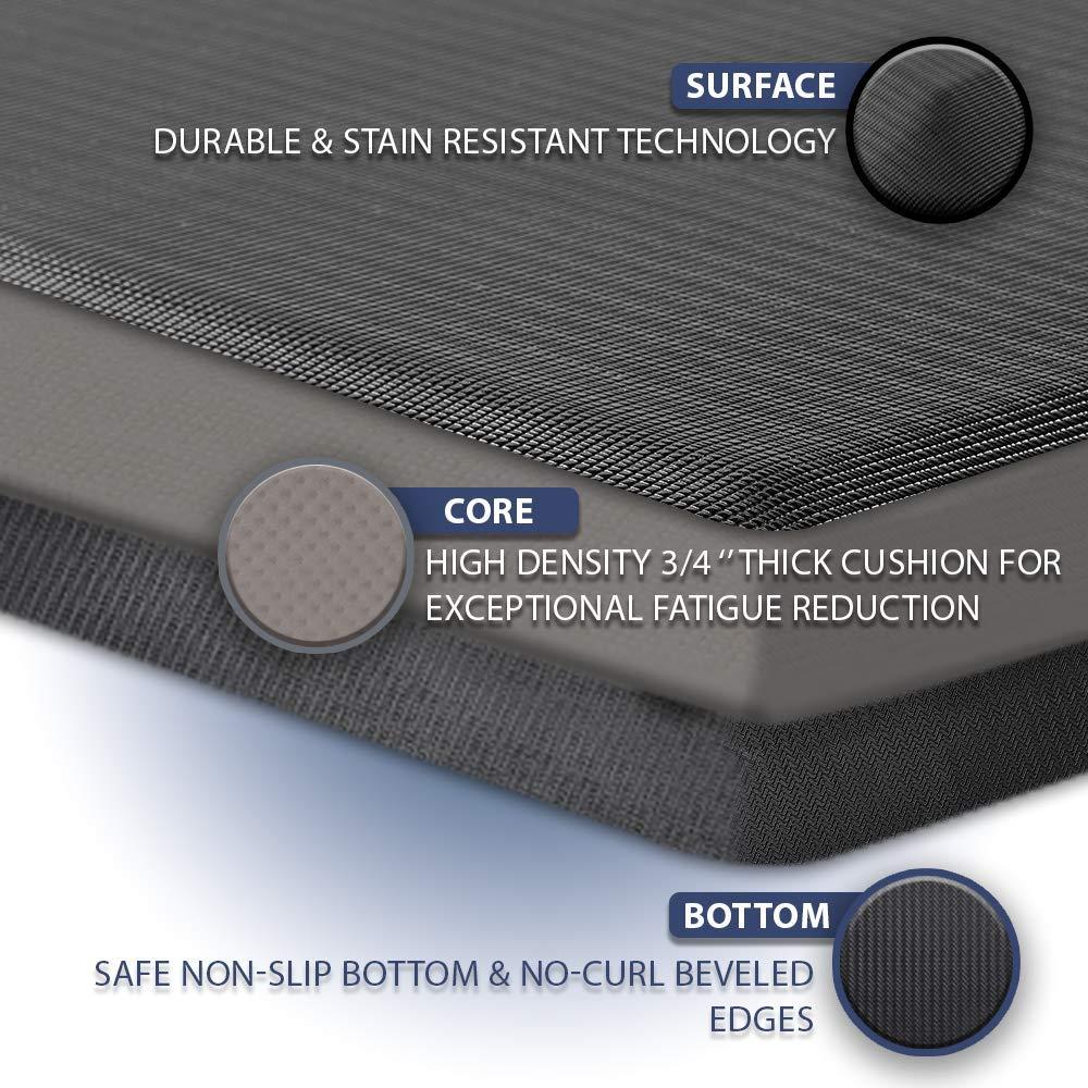 ComfiLife Anti Fatigue Floor Mat